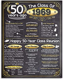 50th High School Reunion Class of 1969-11x14 Unframed Art Print - Makes a Perfect High School Reunion Decoration Under $15