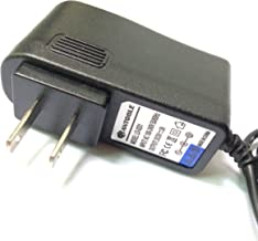 NEW AC Adapter For Hannspree HANNSpad HSG1279 SN1AT7 10.1