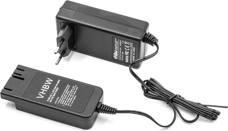 vhbw Cargador compatible con Hilti 24V B24, B 24/2.0, B 24/3.0 herramientas, baterías de Ni-Cd, NiMH (24V)