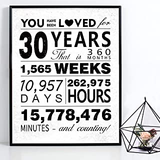 """WATINC You Have Been Loved for 30 Years Poster, 11"""" x 14"""" Unframed Art Prints for 30th Birthday Decorations Party Supplie..."""
