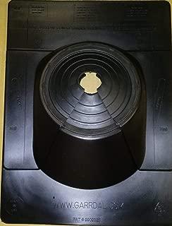 Garrdal 2 piece retrofit pipe flashing