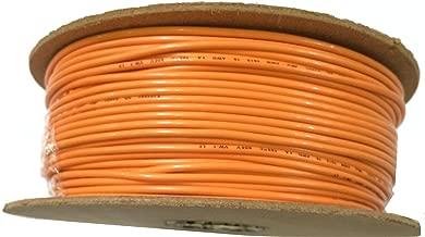 orange ral 2003