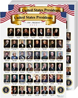"""United States of America President Poster – Pictures & Names of USA Presidents 