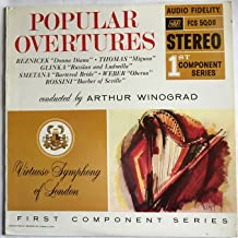 Popular Overtures: Reznicek