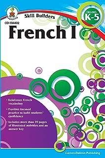 Best i speak language poster Reviews