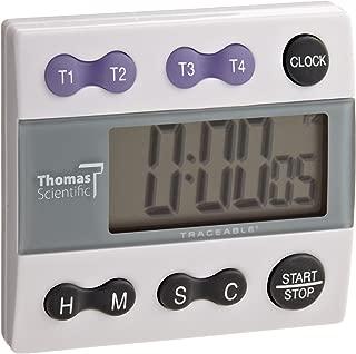 Thomas 4-Channel Alarm Timer
