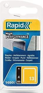 Rapid High Performance Staples, No.13, Leg Length 4 mm, 40109518-1650 Pieces
