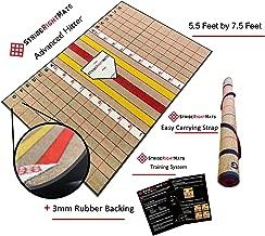Baseball/Softball Dual Purpose Instructional Hitting Mat | Stance, Stride & Swing..
