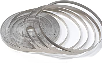 Magnesium Ribbon Rolls- 99.95% Pure Magnesium Ribbon for Science and Lab Experiments, by American Heritage Industries