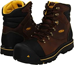 Keen Utility Milwaukee