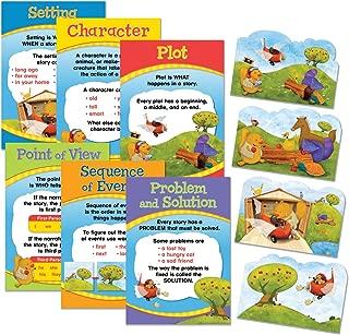 Eureka Language Arts Classroom Posters for Teachers, Story Elements, 10 pcs