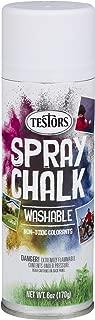 chalk grass