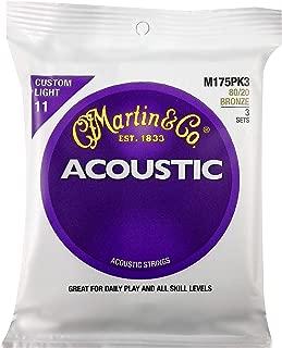 Martin M175 Acoustic Guitar Tailpiece (M175PK3)