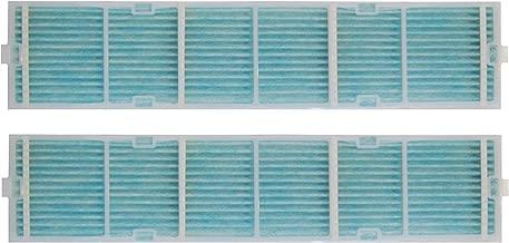MAC-1415FT-E Anti-Allergy Enzyme Filter 2 Pack for Mr. Slim