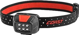 COAST FL30 240 Lumen Headlamp Helmet Mount Kit