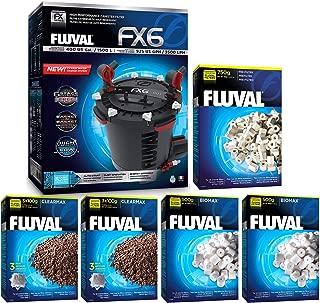 pre filter for fluval fx6