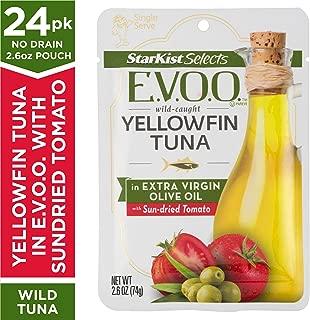 6 oz tuna protein