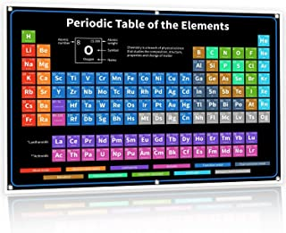 2018 The Periodic Table of Elements Poster | Chemistry Chart for Teachers, Students, Classroom, Home | Reusable Science Banner | Newest 118 Elements | Atomic Number, Weight, Symbol, Name (36