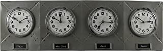 time zone wall clock labels
