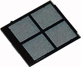 Epson Projector Air Filter: PowerLite 1700c, PowerLite 1705c, PowerLite 1710c, PowerLite 1715c, PowerLite 1810p, PowerLite 1815p, PowerLite 1825