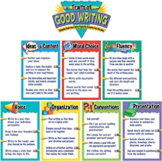 Teacher Created Resources Traits of Good Writing Bulletin Board (4785)