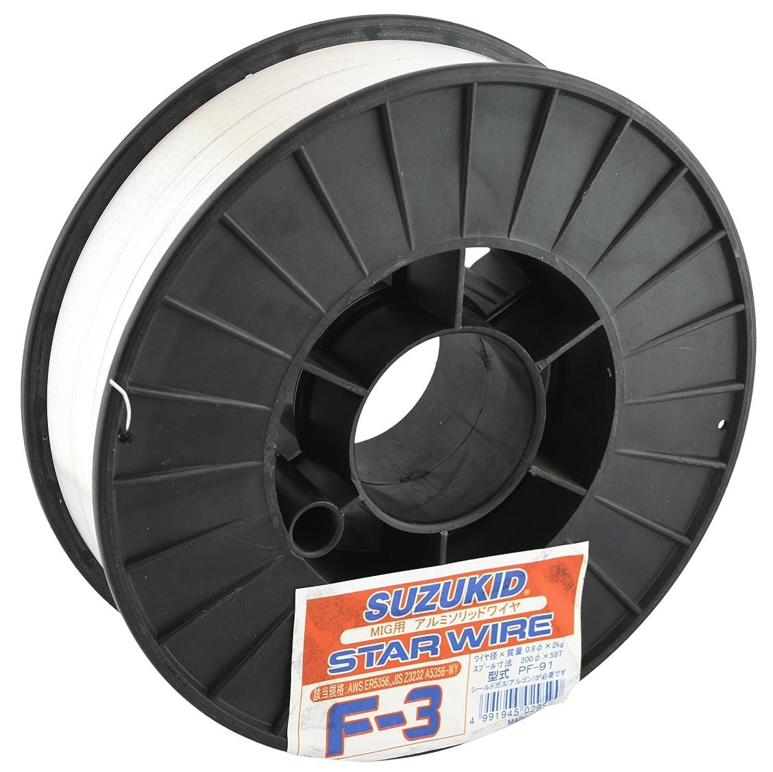 炎上ネイティブ犯罪スズキッド(SUZUKID) ソリッドアルミ0.8φ*2kg PF-91