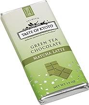 green tea and dark chocolate