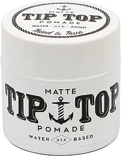tip top matte