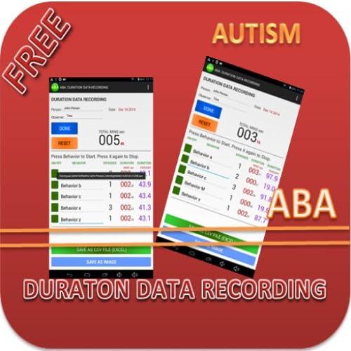 Autism ABA Datasheets: Duration Data Recording