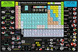 3IN1 Organic and Inorganic Chemistry Science Chart Poster - Print on Styrene 24x36 inch - Periodic Table wi...