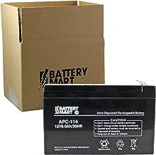 Best hr6 12 battery Reviews