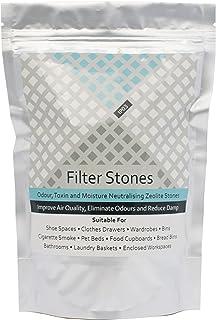 IP03 Zeolite Rocks - Piedras neutralizadoras de olores (500