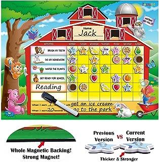 Best reading board games for kindergarten Reviews
