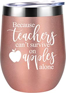 gifts to teachers on christmas
