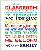 The Kids Room by Stupell in This Classroom Rules Typography Art Wall Plaque, 11 x 0.5 x 15, Proudly Made in USA