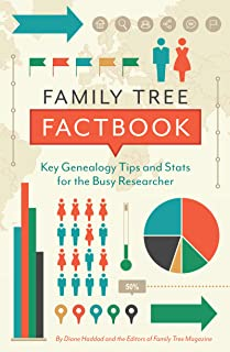 Best bussey family tree Reviews