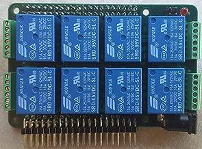 Sequent Microsystems Mega-IO Expansion Card for Raspberry Pi/Zero