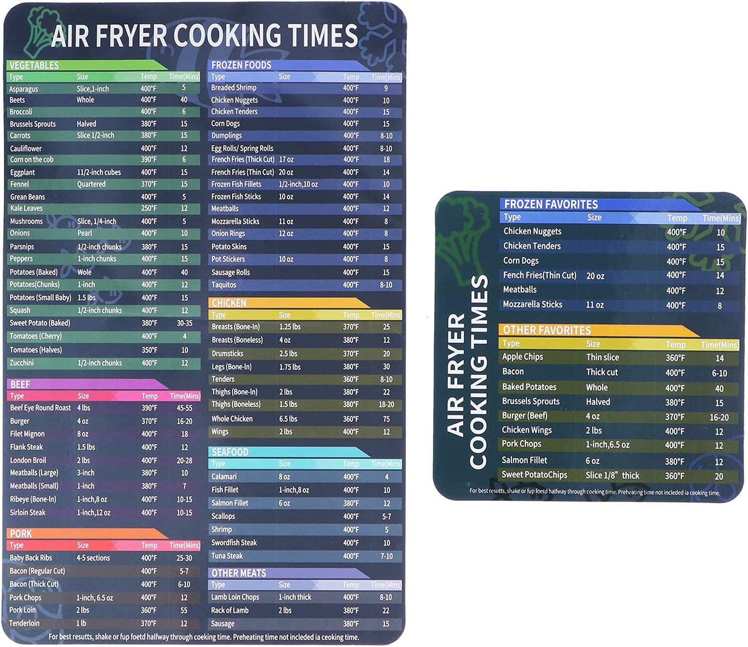 Air Fryer Cheat Sheet Contains Selling Bottom Magnetic Max 72% OFF Cooking Frye