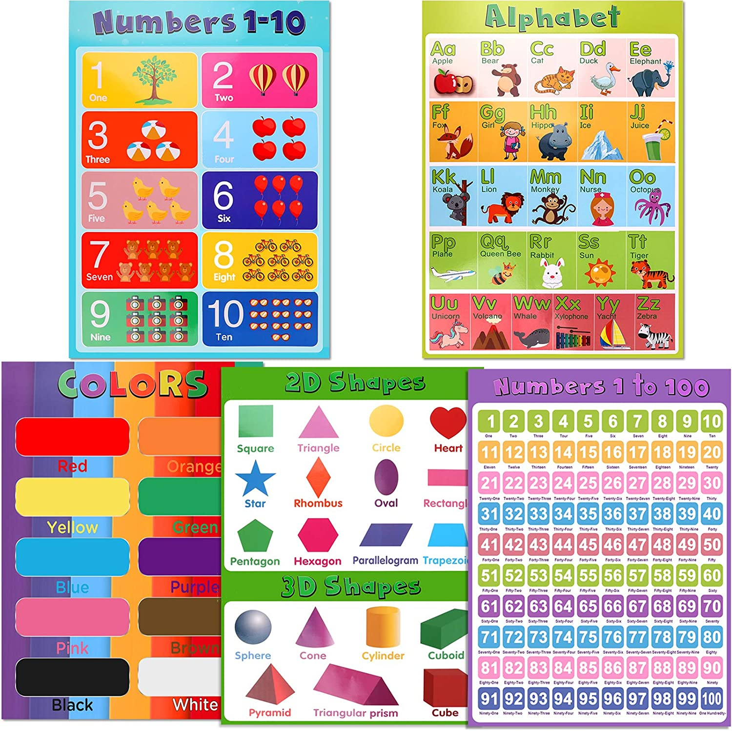 Gamenote Educational Posters for - Homeschool Safety and trust favorite Preschool Learning