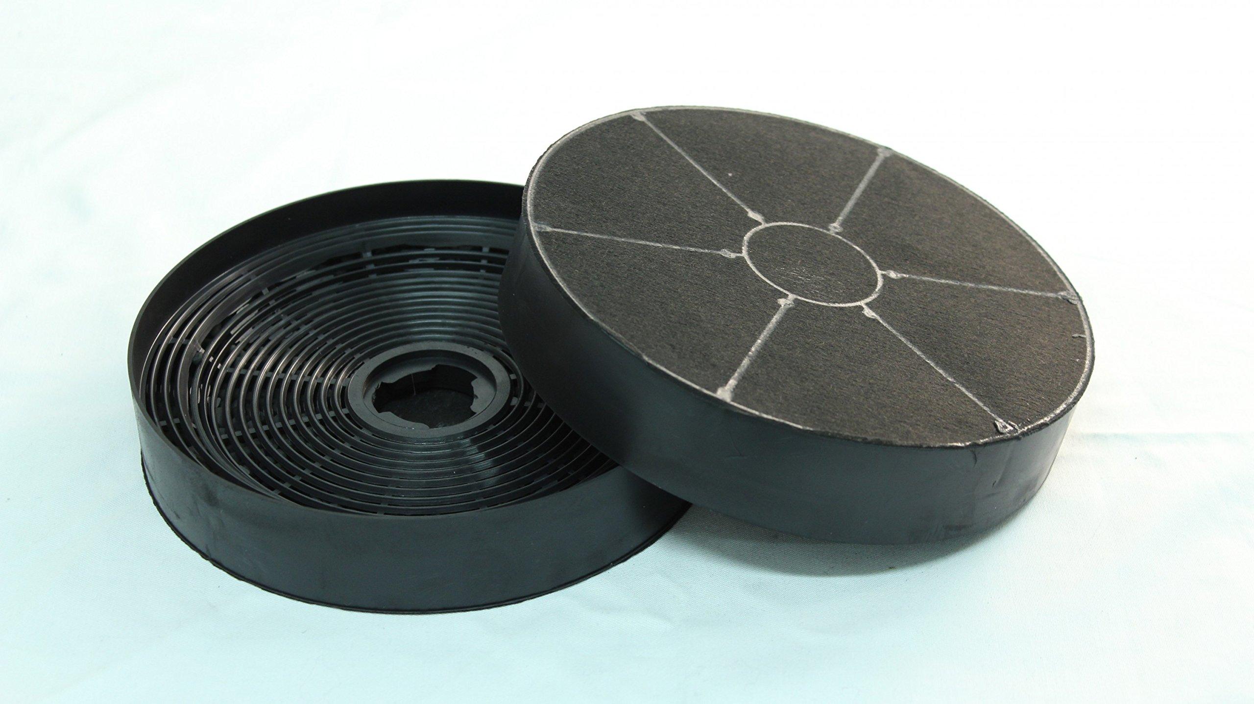 Filtro de carbón activo alternativo, 2 unidades, Keenberk, adecuado para filtro de carbono Respekta MIZ 0023 para campana extractora: Amazon.es: Grandes electrodomésticos