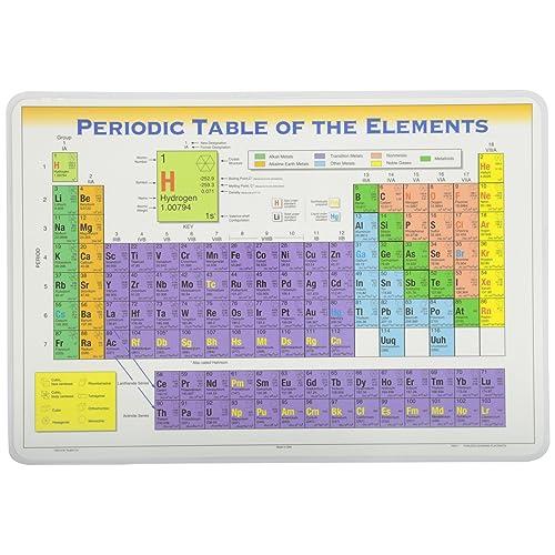 Excellent Periodic Table Amazon Com Download Free Architecture Designs Momecebritishbridgeorg