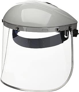 no fog face shield