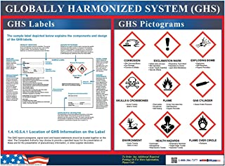 Best ghs pictogram labels Reviews