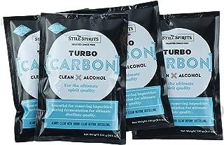 carbon turbo
