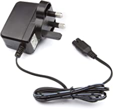 Other Replacement Power Lead Adapter/Charger for Kärcher WV50/WV60/WV70 Plus Window Vac, [Importado de Reino Unido]