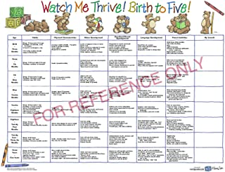 Early Childhood Growth & Development Chart - Watch Me Thrive! Birth to Five! Charts (English)