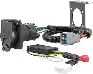 CURT 56366 Vehicle-Side Custom RV Blade 7-Pin Trailer Wiring Harness for Select Honda Pilot, Ridgeline