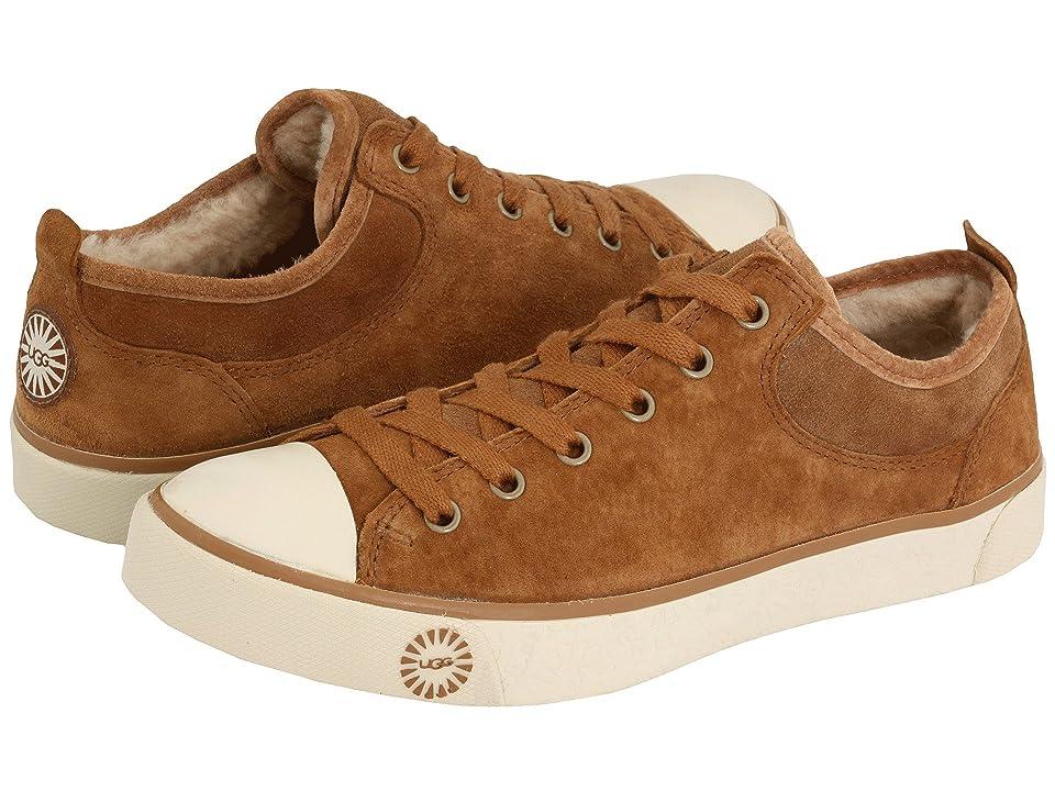 Ugg Women S Shoes