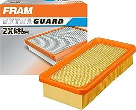 FRAM Extra Guard Air Filter, CA10088 for Select Dodge, Hyundai and Kia Vehicles