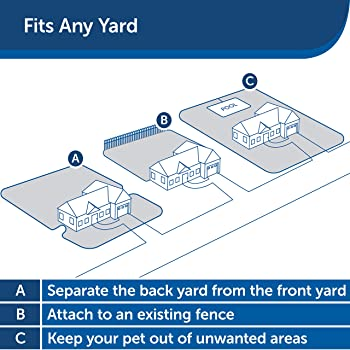Invisible Fence Wiring Diagram from m.media-amazon.com